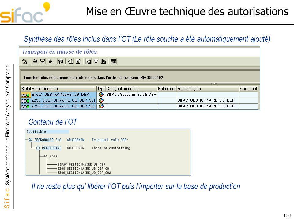 S i f a c Système dInformation Financier Analytique et Comptable Sifac 106 Mise en Œuvre technique des autorisations Synthèse des rôles inclus dans lO
