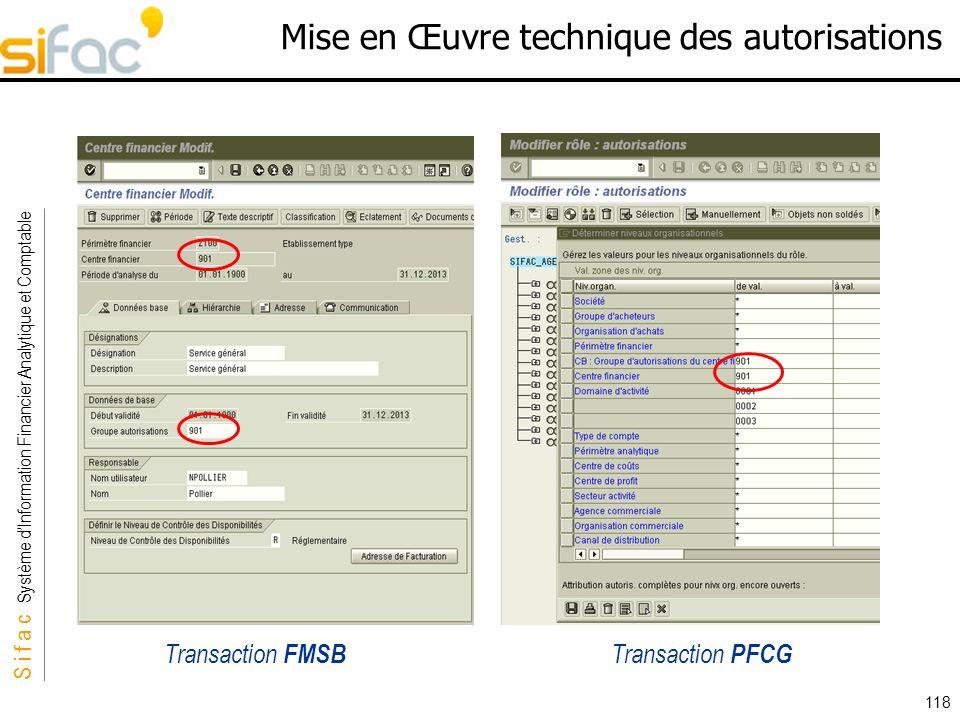 S i f a c Système dInformation Financier Analytique et Comptable Sifac 118 Mise en Œuvre technique des autorisations Transaction FMSB Transaction PFCG