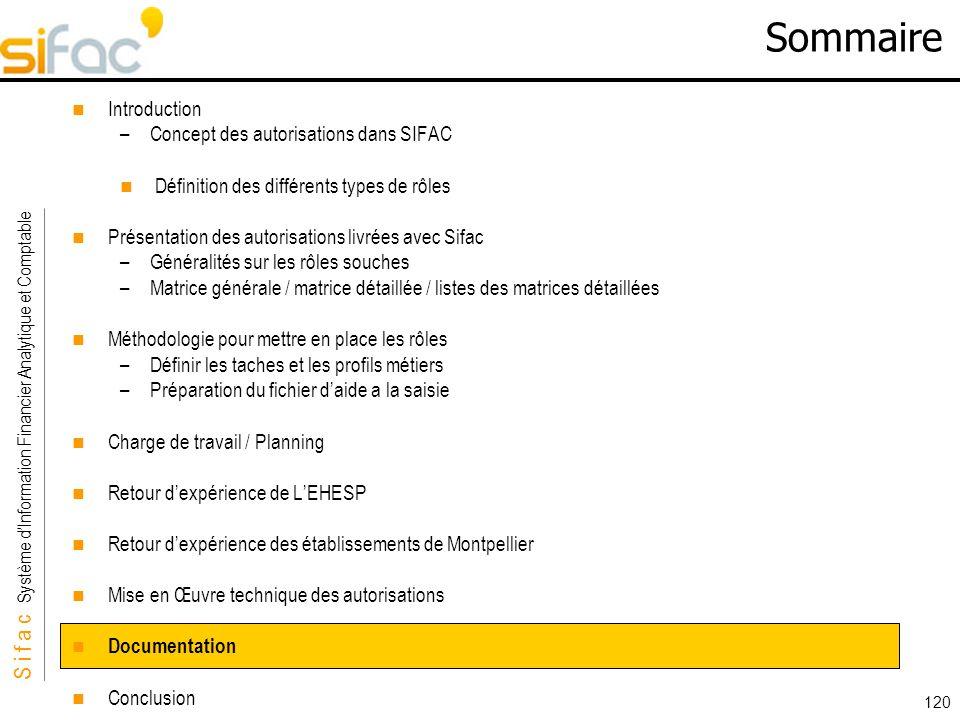 S i f a c Système dInformation Financier Analytique et Comptable Sifac 120 Sommaire Introduction –Concept des autorisations dans SIFAC Définition des
