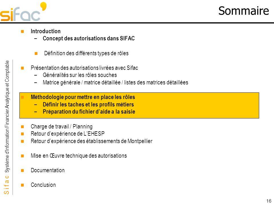 S i f a c Système dInformation Financier Analytique et Comptable Sifac 16 Sommaire Introduction – Concept des autorisations dans SIFAC Définition des