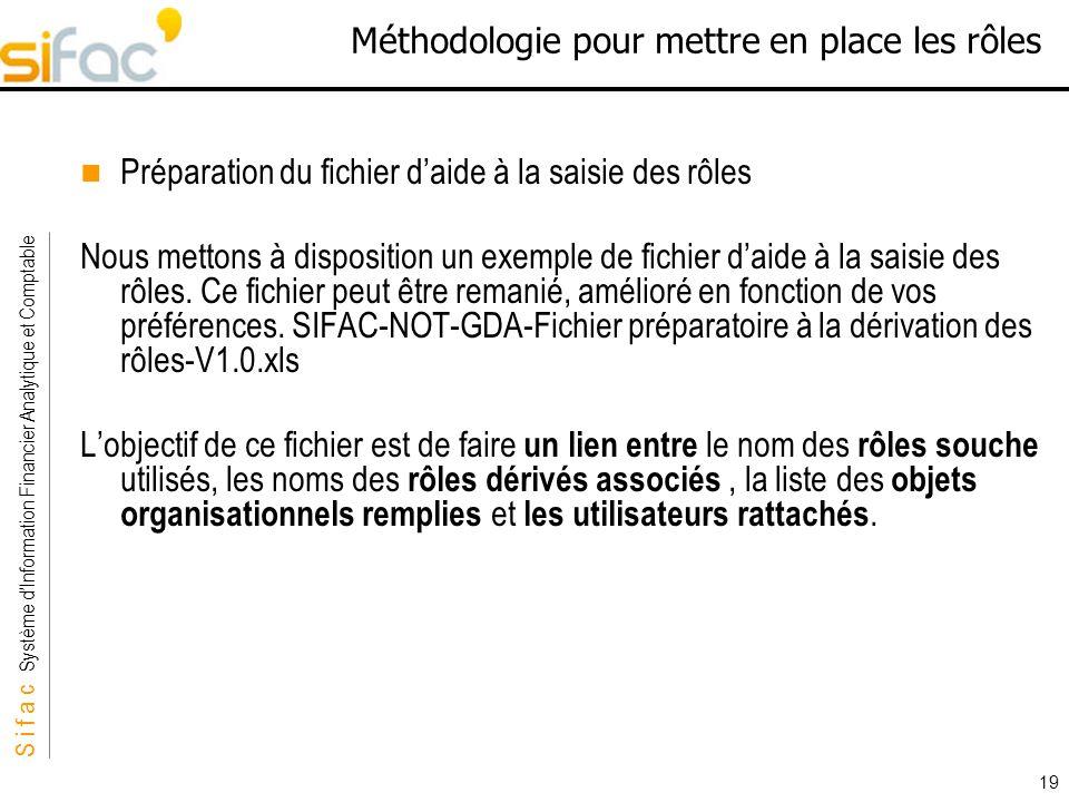 S i f a c Système dInformation Financier Analytique et Comptable Sifac 19 Méthodologie pour mettre en place les rôles Préparation du fichier daide à l