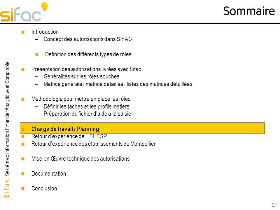 S i f a c Système dInformation Financier Analytique et Comptable Sifac 21 Sommaire Introduction –Concept des autorisations dans SIFAC Définition des d