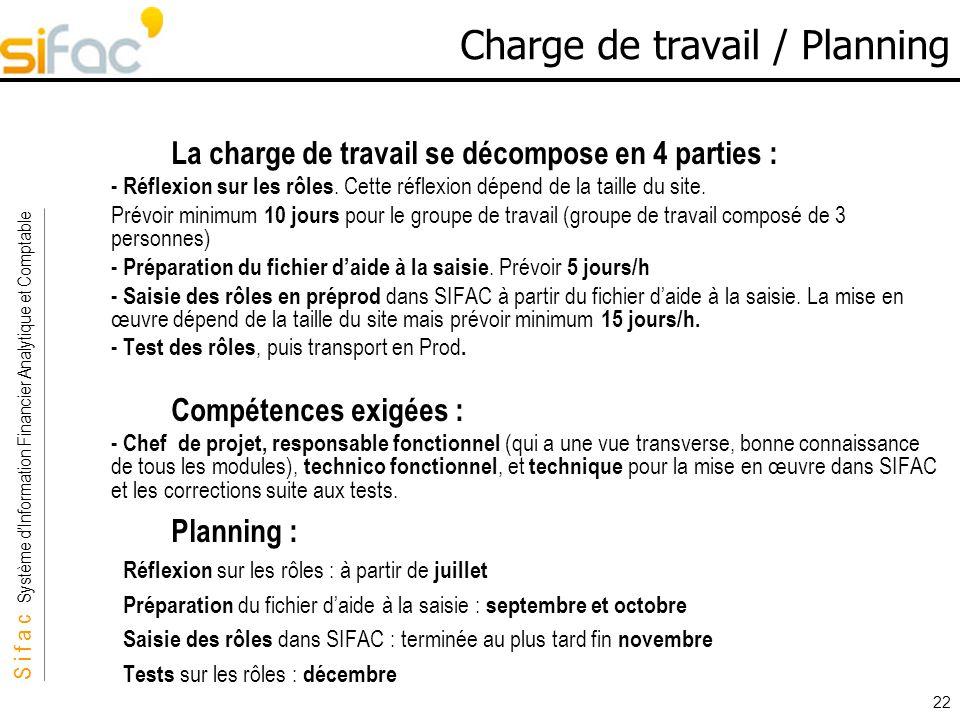 S i f a c Système dInformation Financier Analytique et Comptable Sifac 22 Charge de travail / Planning La charge de travail se décompose en 4 parties