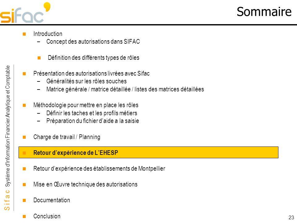 S i f a c Système dInformation Financier Analytique et Comptable Sifac 23 Sommaire Introduction –Concept des autorisations dans SIFAC Définition des d