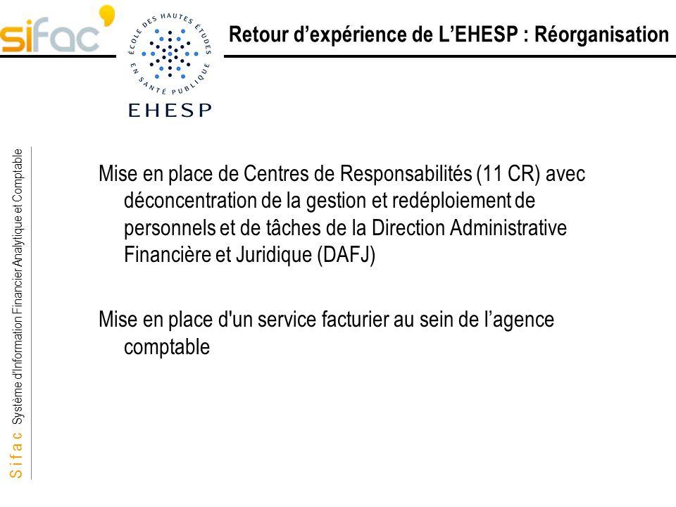 S i f a c Système dInformation Financier Analytique et Comptable Sifac Retour dexpérience de LEHESP : Réorganisation Mise en place de Centres de Respo