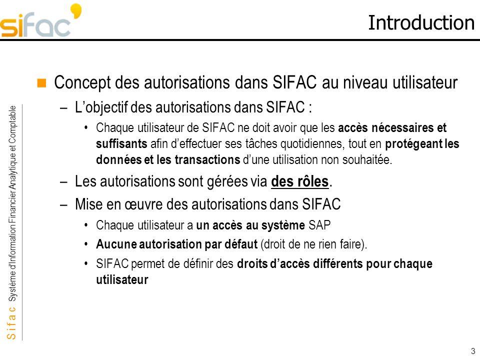 S i f a c Système dInformation Financier Analytique et Comptable Sifac 3 Introduction Concept des autorisations dans SIFAC au niveau utilisateur –Lobj