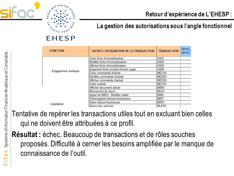 S i f a c Système dInformation Financier Analytique et Comptable Sifac Tentative de repérer les transactions utiles tout en excluant bien celles qui n