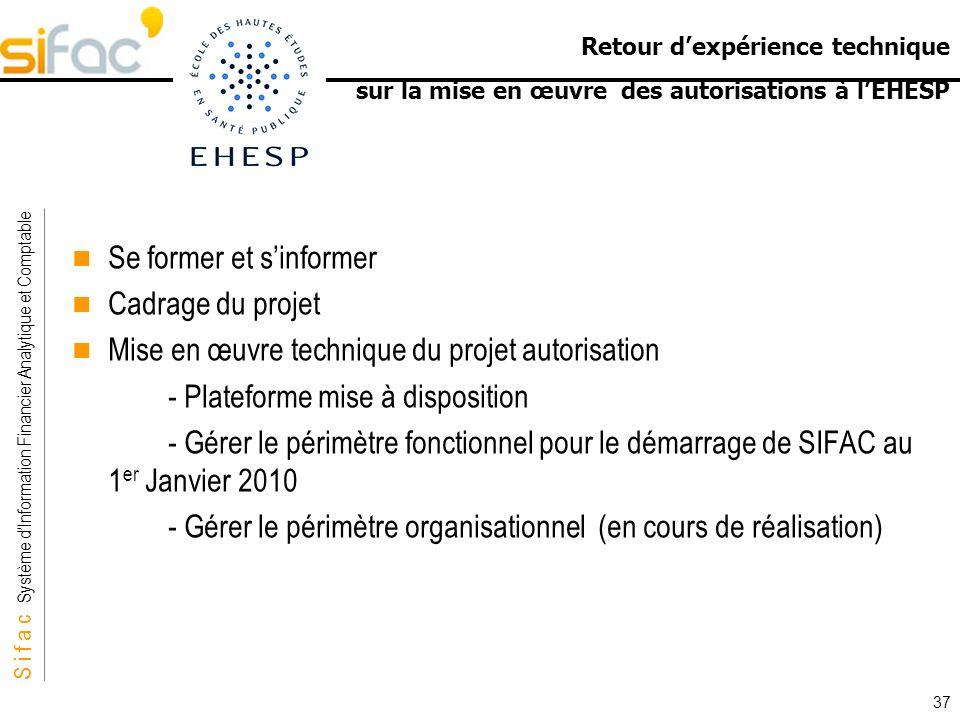 S i f a c Système dInformation Financier Analytique et Comptable Sifac Retour dexpérience technique sur la mise en œuvre des autorisations à lEHESP Se
