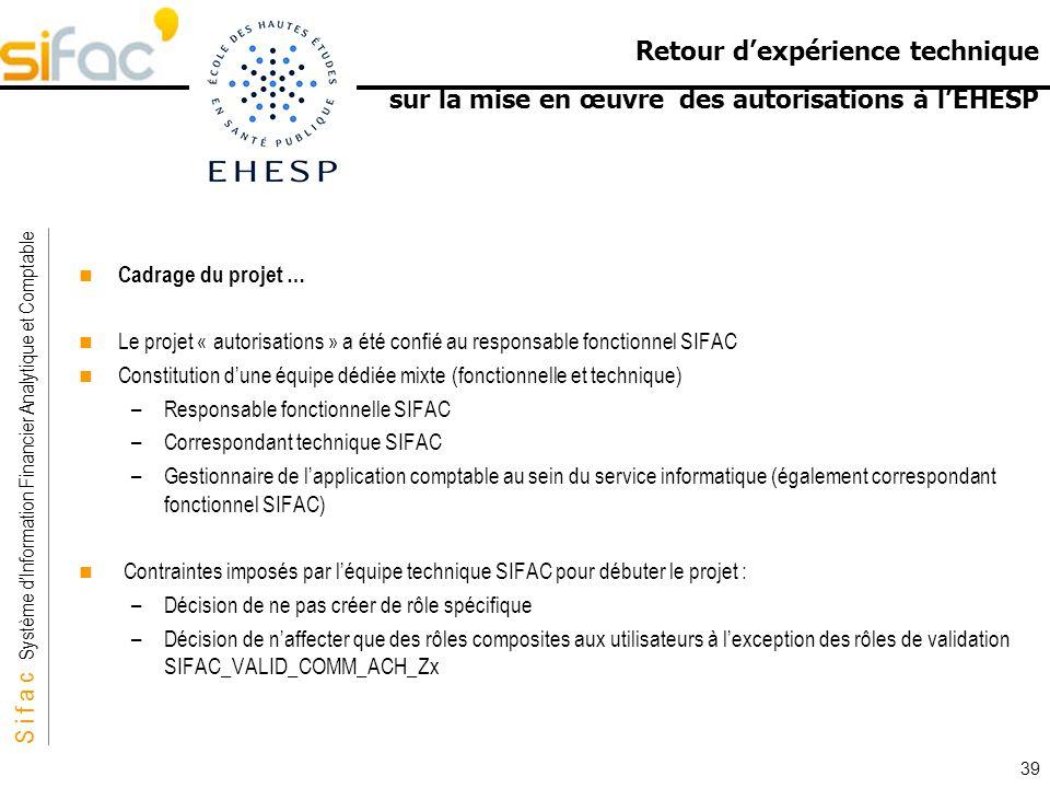 S i f a c Système dInformation Financier Analytique et Comptable Sifac Retour dexpérience technique sur la mise en œuvre des autorisations à lEHESP Ca