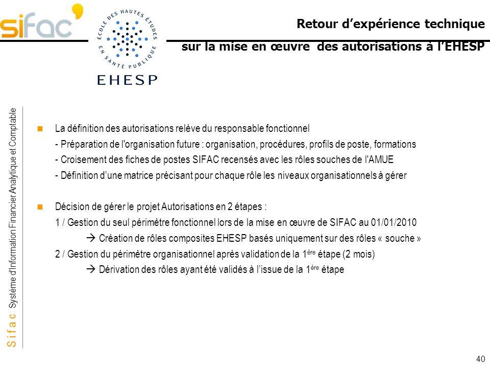 S i f a c Système dInformation Financier Analytique et Comptable Sifac Retour dexpérience technique sur la mise en œuvre des autorisations à lEHESP La