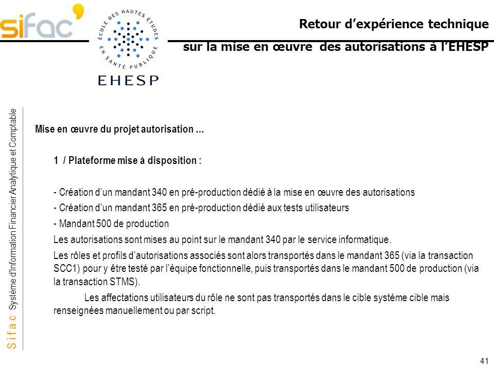 S i f a c Système dInformation Financier Analytique et Comptable Sifac Retour dexpérience technique sur la mise en œuvre des autorisations à lEHESP Mi