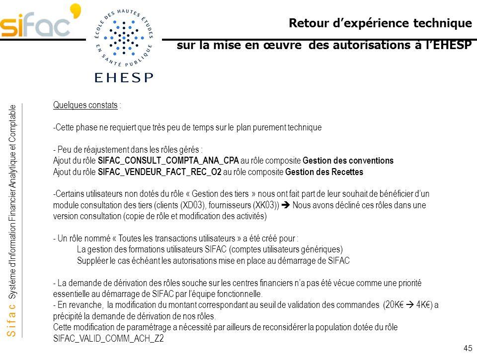 S i f a c Système dInformation Financier Analytique et Comptable Sifac Retour dexpérience technique sur la mise en œuvre des autorisations à lEHESP 45