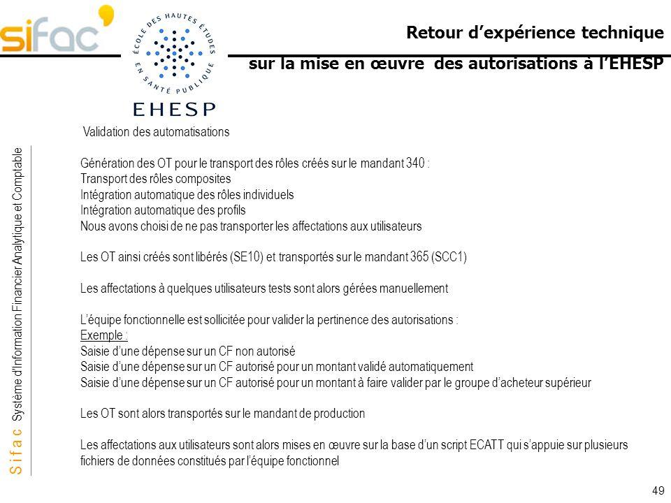 S i f a c Système dInformation Financier Analytique et Comptable Sifac Retour dexpérience technique sur la mise en œuvre des autorisations à lEHESP 49