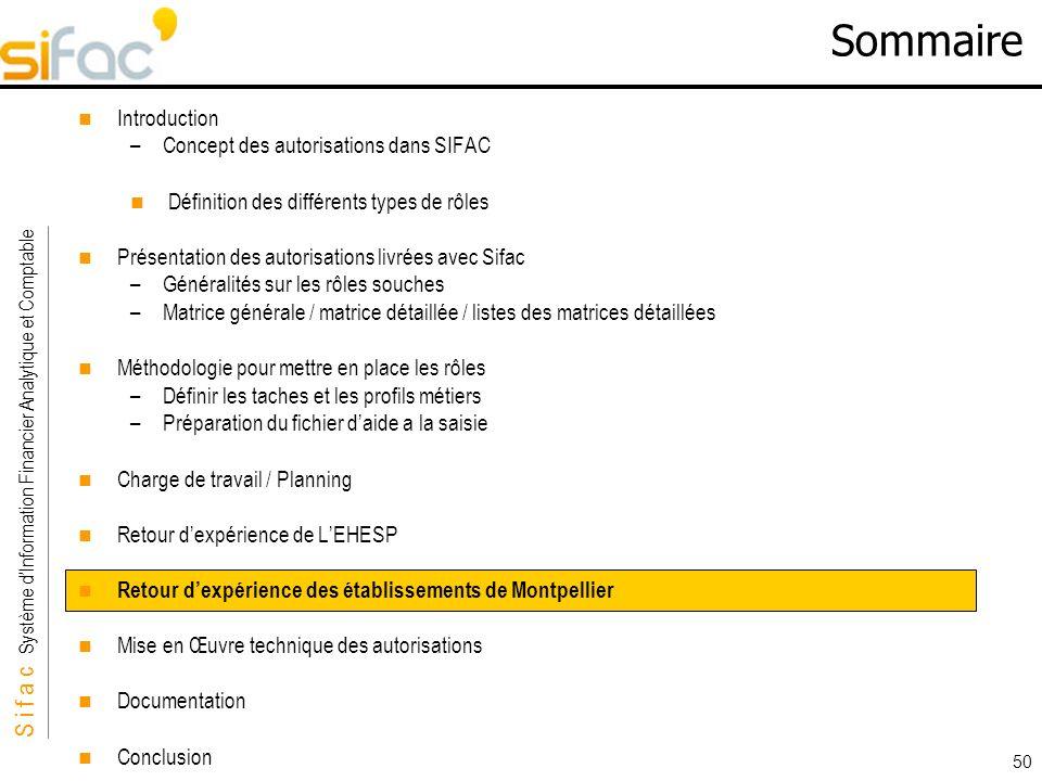 S i f a c Système dInformation Financier Analytique et Comptable Sifac 50 Sommaire Introduction –Concept des autorisations dans SIFAC Définition des d