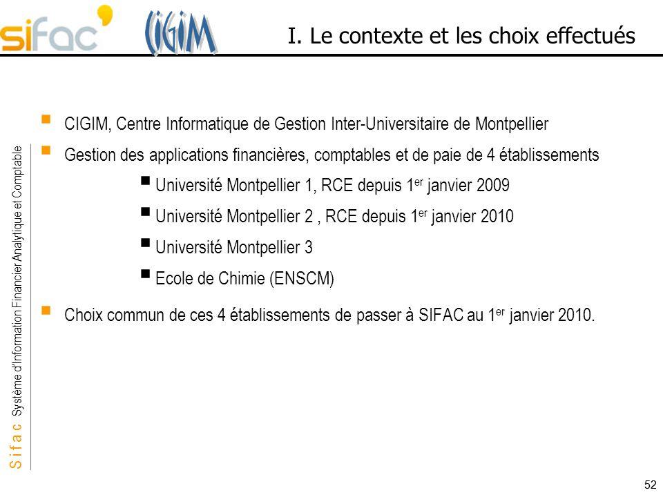 S i f a c Système dInformation Financier Analytique et Comptable Sifac 52 CIGIM, Centre Informatique de Gestion Inter-Universitaire de Montpellier Ges