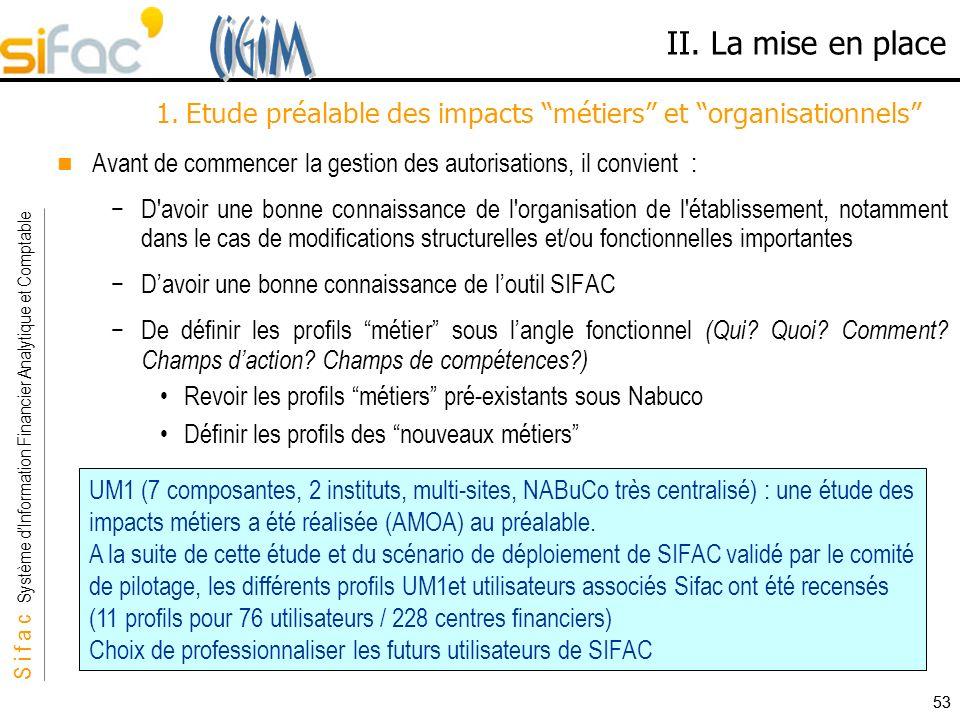 S i f a c Système dInformation Financier Analytique et Comptable Sifac 53 1. Etude préalable des impacts métiers et organisationnels Avant de commence