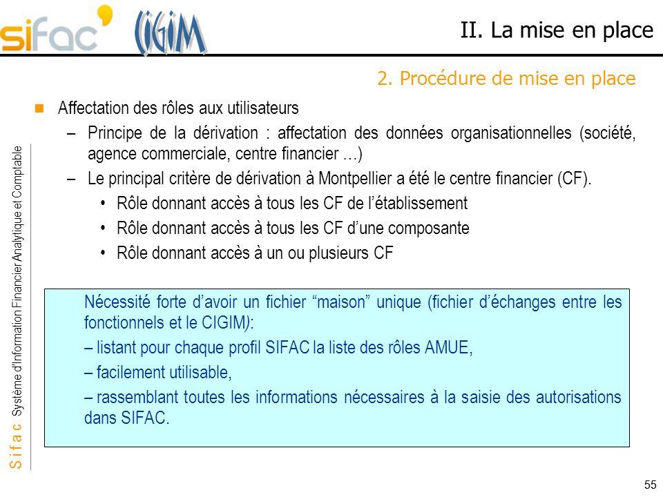 S i f a c Système dInformation Financier Analytique et Comptable Sifac 55 Affectation des rôles aux utilisateurs –Principe de la dérivation : affectat