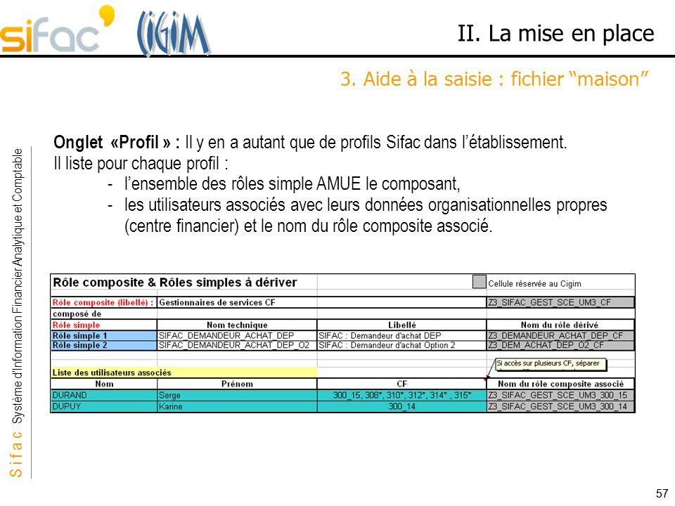 S i f a c Système dInformation Financier Analytique et Comptable Sifac 57 II. La mise en place 3. Aide à la saisie : fichier maison Onglet «Profil » :