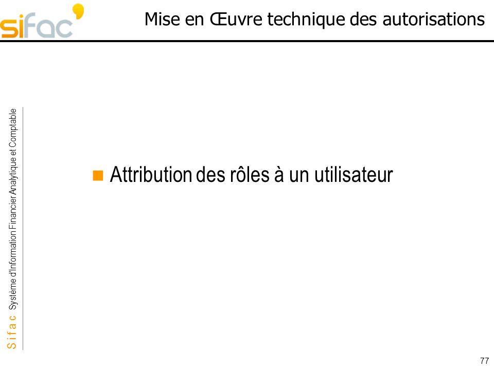 S i f a c Système dInformation Financier Analytique et Comptable Sifac 77 Mise en Œuvre technique des autorisations Attribution des rôles à un utilisa