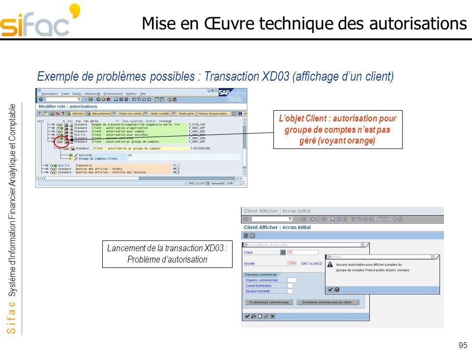 S i f a c Système dInformation Financier Analytique et Comptable Sifac 95 Mise en Œuvre technique des autorisations Exemple de problèmes possibles : T