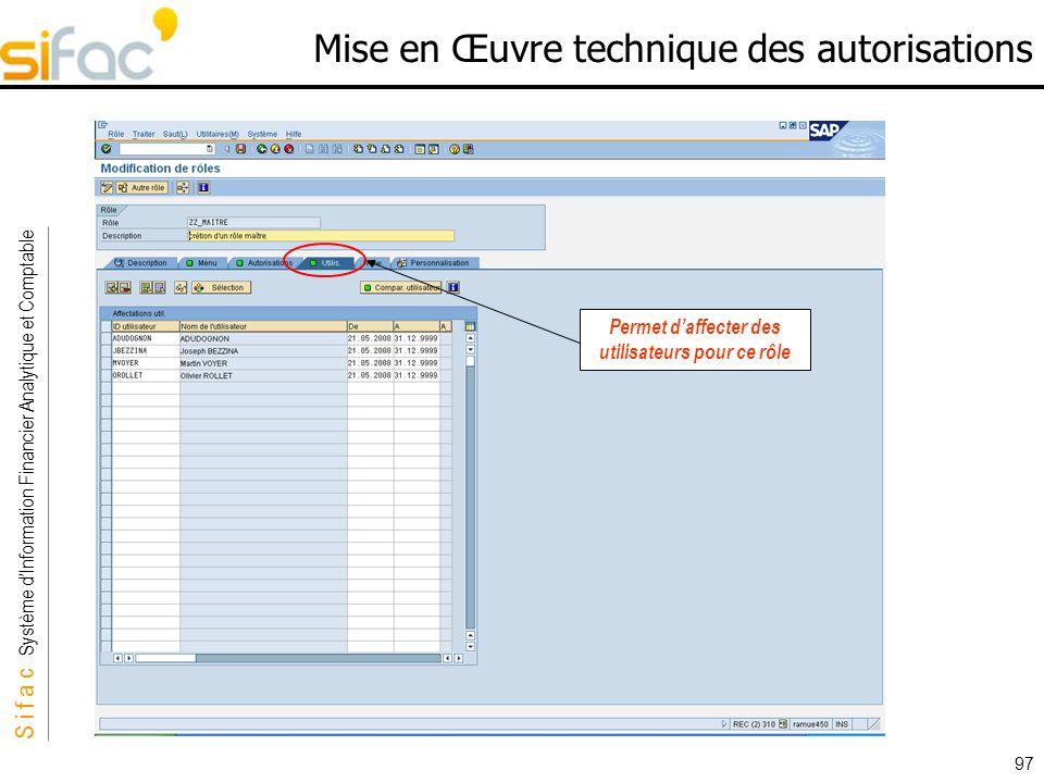 S i f a c Système dInformation Financier Analytique et Comptable Sifac 97 Mise en Œuvre technique des autorisations Permet daffecter des utilisateurs