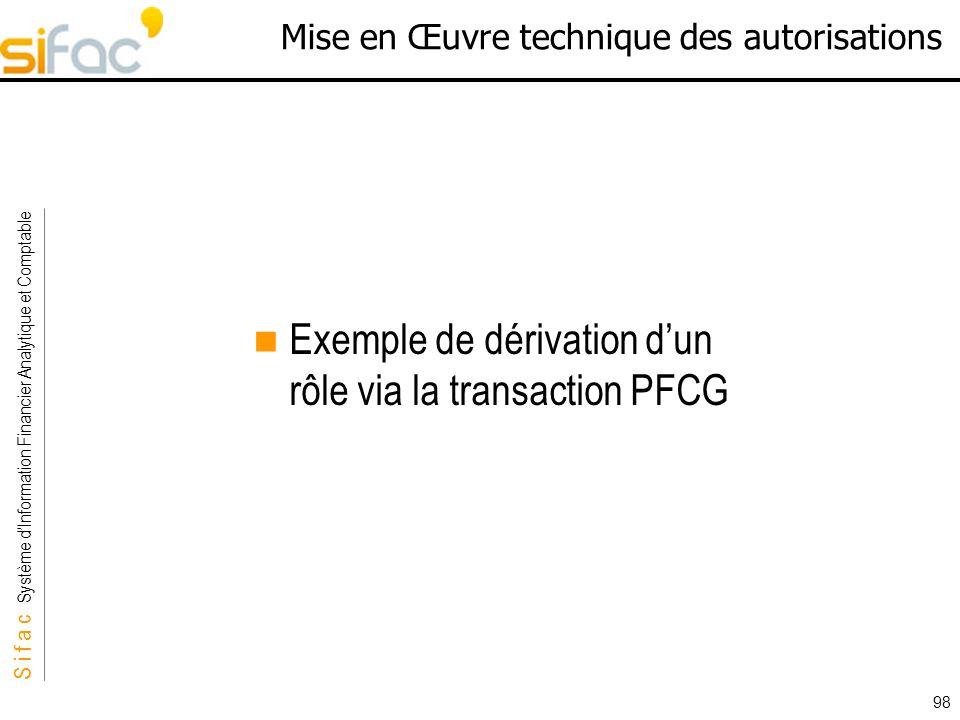 S i f a c Système dInformation Financier Analytique et Comptable Sifac 98 Mise en Œuvre technique des autorisations Exemple de dérivation dun rôle via