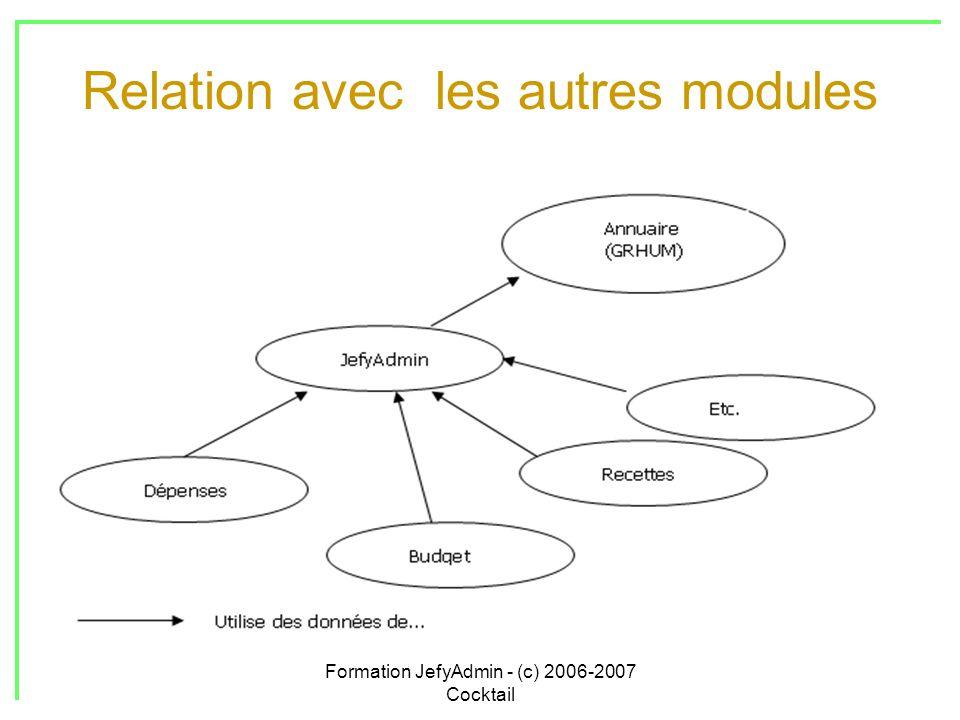 Formation JefyAdmin - (c) 2006-2007 Cocktail Relation avec les autres modules