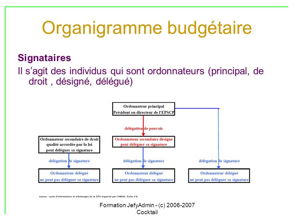 Formation JefyAdmin - (c) 2006-2007 Cocktail Organigramme budgétaire Signataires Il sagit des individus qui sont ordonnateurs (principal, de droit, dé