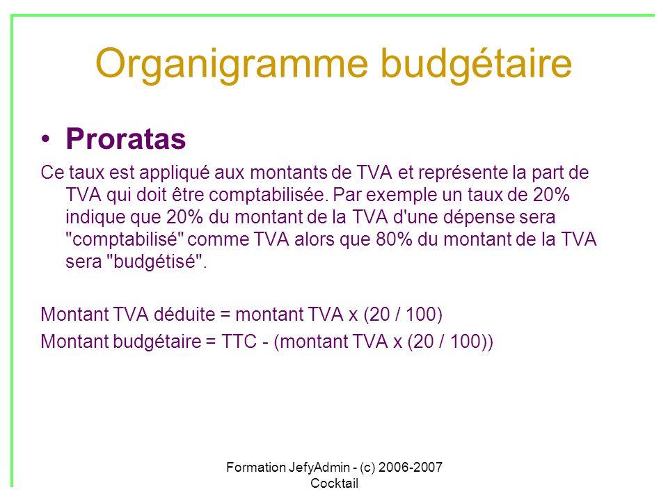 Formation JefyAdmin - (c) 2006-2007 Cocktail Organigramme budgétaire Proratas Ce taux est appliqué aux montants de TVA et représente la part de TVA qu