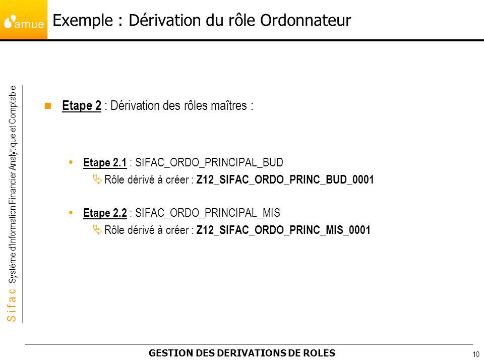 S i f a c Système dInformation Financier Analytique et Comptable GESTION DES DERIVATIONS DE ROLES 10 Etape 2 : Dérivation des rôles maîtres : Etape 2.