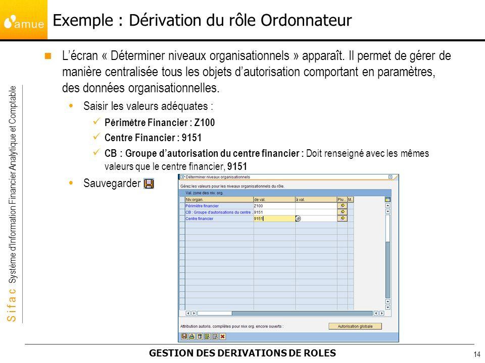 S i f a c Système dInformation Financier Analytique et Comptable GESTION DES DERIVATIONS DE ROLES 14 Lécran « Déterminer niveaux organisationnels » ap
