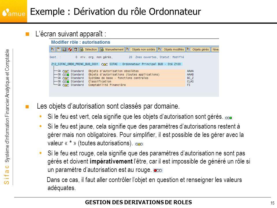 S i f a c Système dInformation Financier Analytique et Comptable GESTION DES DERIVATIONS DE ROLES 15 Exemple : Dérivation du rôle Ordonnateur Lécran s