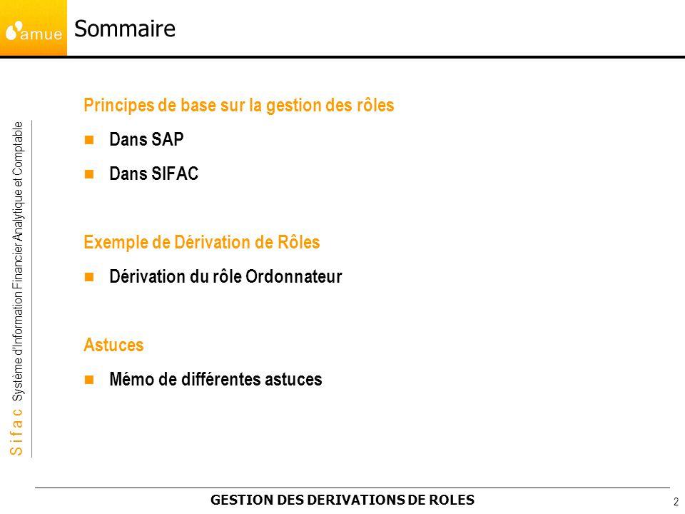 S i f a c Système dInformation Financier Analytique et Comptable GESTION DES DERIVATIONS DE ROLES 3 Logique SAP : Aucune autorisation par défaut.