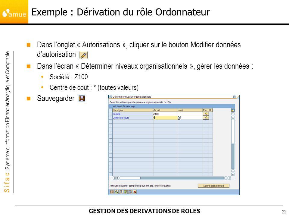 S i f a c Système dInformation Financier Analytique et Comptable GESTION DES DERIVATIONS DE ROLES 22 Dans longlet « Autorisations », cliquer sur le bo