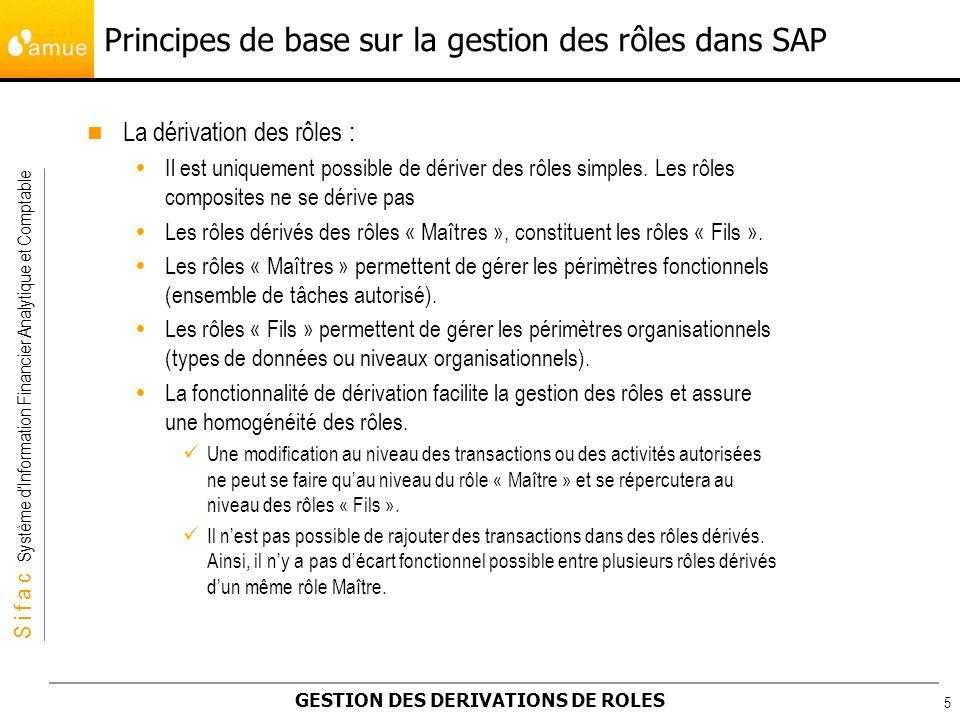 S i f a c Système dInformation Financier Analytique et Comptable GESTION DES DERIVATIONS DE ROLES 6 Dans le projet SIFAC, il a été créé des rôles simples (rôles maîtres) et des rôles composites.