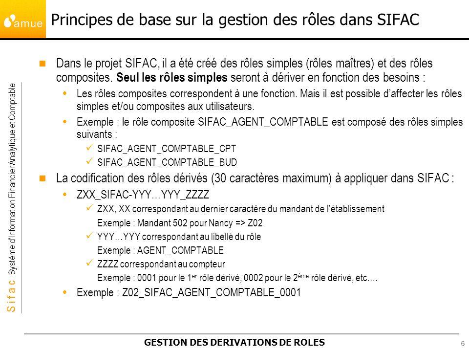 S i f a c Système dInformation Financier Analytique et Comptable GESTION DES DERIVATIONS DE ROLES 17 Générer le rôle en cliquant sur le bouton La fenêtre suivante apparaît : SAP propose un nom de profil par défaut quil est préférable de modifier : Nom de profil : Z120000001 Cliquer sur Le système affiche en bas de page Exemple : Dérivation du rôle Ordonnateur