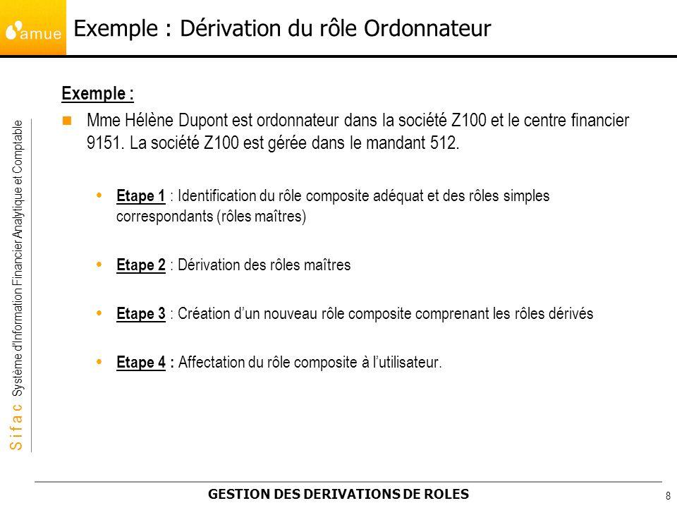 S i f a c Système dInformation Financier Analytique et Comptable GESTION DES DERIVATIONS DE ROLES 29 Dans longlet « Rôles », renseigner les rôles Fils : Z12_SIFAC_ORDO_PRINC_BUD_0001 Z12_SIFAC_ORDO_PRINC_MIS_0001 Sauvegarder Exemple : Dérivation du rôle Ordonnateur