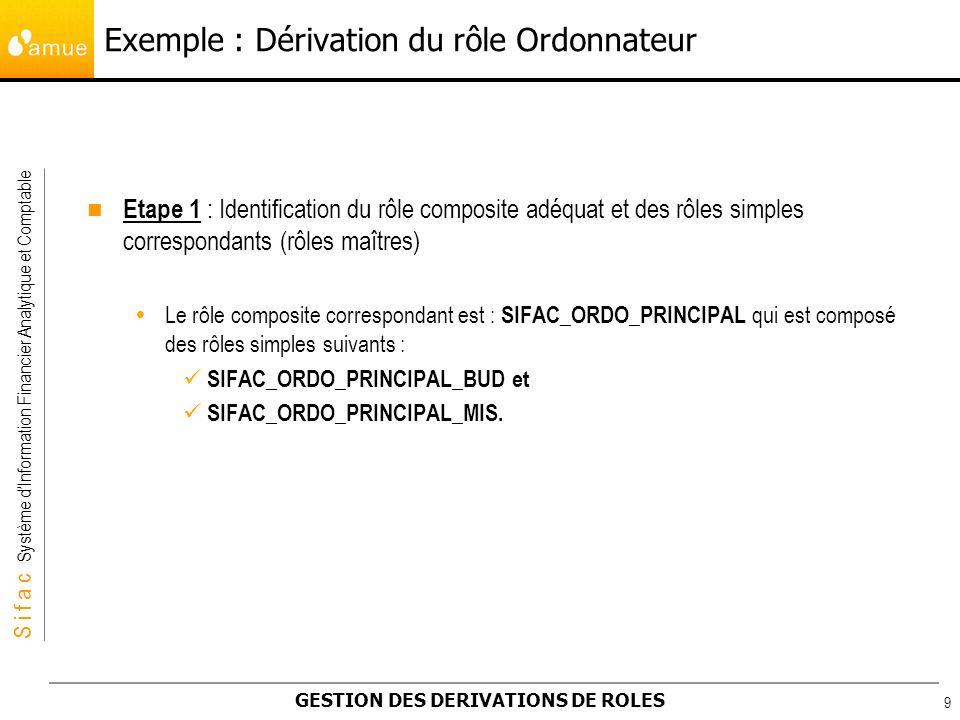 S i f a c Système dInformation Financier Analytique et Comptable GESTION DES DERIVATIONS DE ROLES 10 Etape 2 : Dérivation des rôles maîtres : Etape 2.1 : SIFAC_ORDO_PRINCIPAL_BUD Rôle dérivé à créer : Z12_SIFAC_ORDO_PRINC_BUD_0001 Etape 2.2 : SIFAC_ORDO_PRINCIPAL_MIS Rôle dérivé à créer : Z12_SIFAC_ORDO_PRINC_MIS_0001 Exemple : Dérivation du rôle Ordonnateur