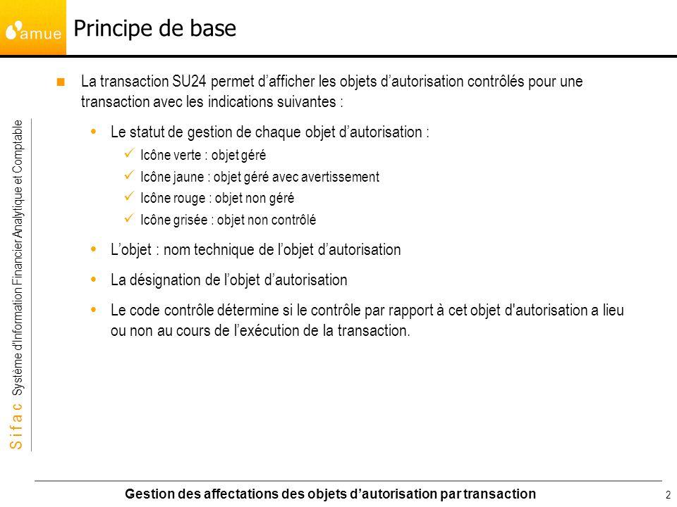 S i f a c Système dInformation Financier Analytique et Comptable Gestion des affectations des objets dautorisation par transaction 3 Principe de base Le statut par défaut qui indique si lobjet dautorisation remonte automatiquement (objet dautorisation à gérer de manière « obligatoire » pour le bon déroulement dune transaction) ou non (objet « complémentaire » permettant daffiner les contrôles dautorisations) lors de lajout de la transaction concernée dans un rôle via la transaction PFCG.