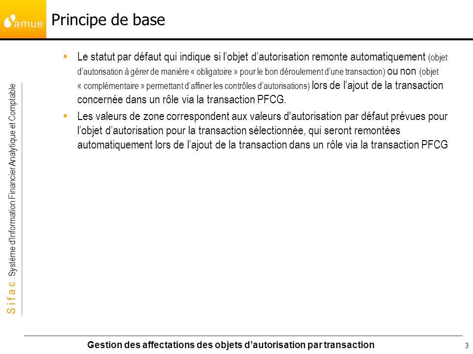 S i f a c Système dInformation Financier Analytique et Comptable Gestion des affectations des objets dautorisation par transaction 3 Principe de base