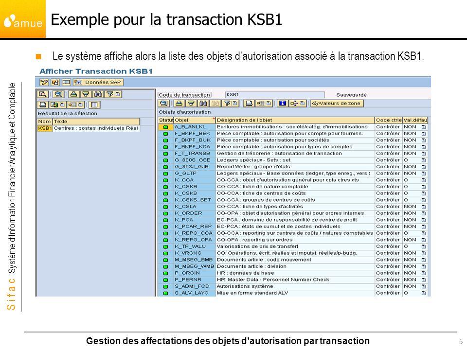 S i f a c Système dInformation Financier Analytique et Comptable Gestion des affectations des objets dautorisation par transaction 6 Exemple pour la transaction KSB1 Cette liste comporte 5 colonnes : La colonne « Statut » permet de visualiser le statut de gestion d objet d autorisation.