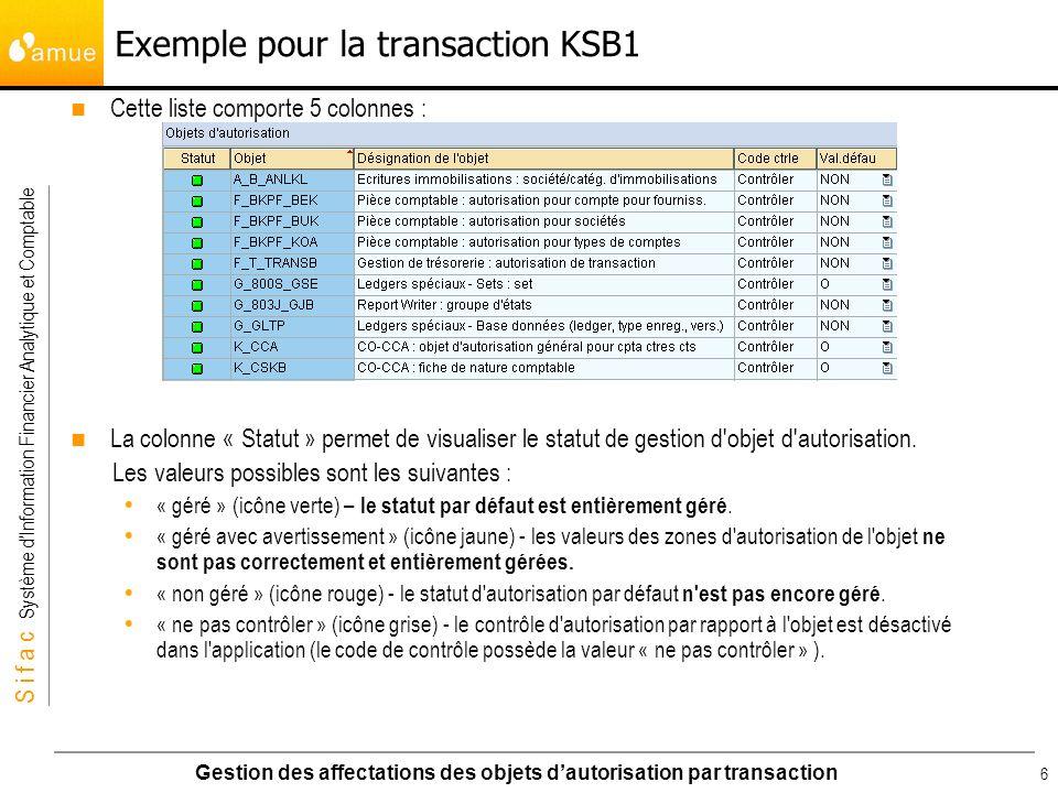 S i f a c Système dInformation Financier Analytique et Comptable Gestion des affectations des objets dautorisation par transaction 7 Exemple pour la transaction KSB1 La colonne « Objet » indique le nom technique de lobjet dautorisation.