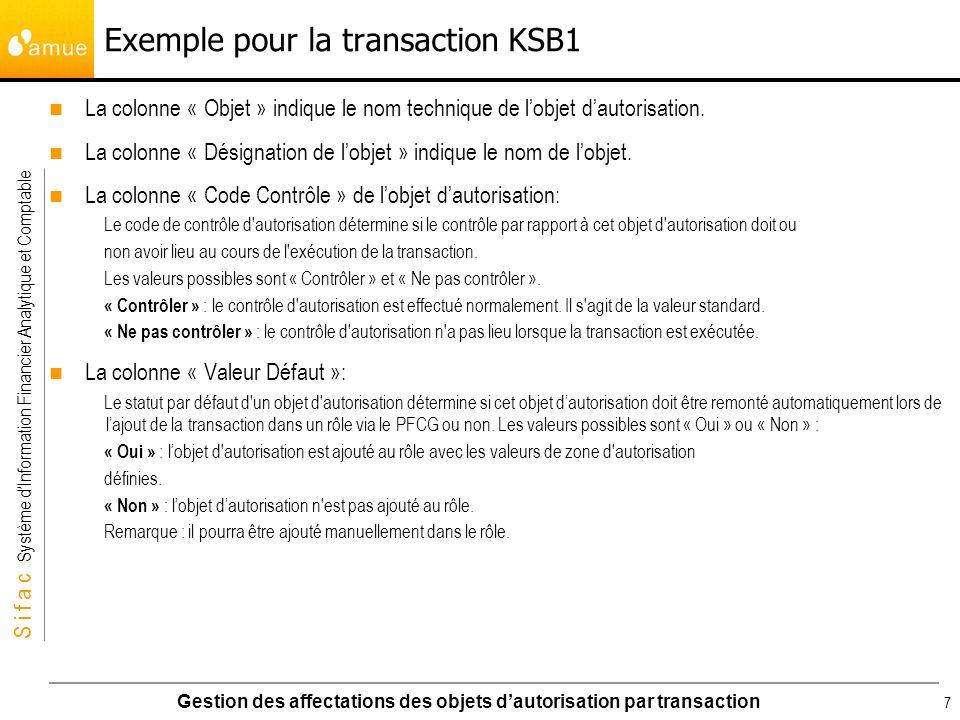 S i f a c Système dInformation Financier Analytique et Comptable Gestion des affectations des objets dautorisation par transaction 7 Exemple pour la t