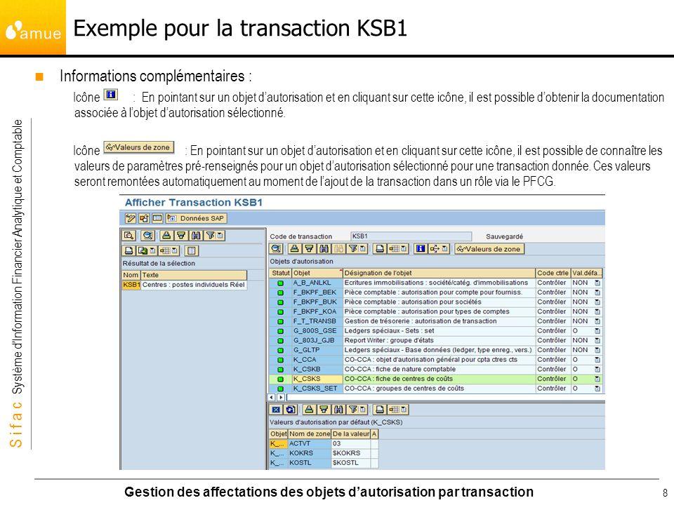 S i f a c Système dInformation Financier Analytique et Comptable Gestion des affectations des objets dautorisation par transaction 8 Exemple pour la t