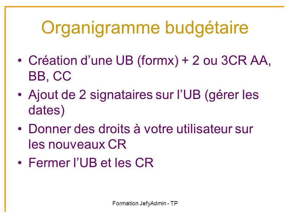Formation JefyAdmin - TP Organigramme budgétaire Création dune UB (formx) + 2 ou 3CR AA, BB, CC Ajout de 2 signataires sur lUB (gérer les dates) Donne
