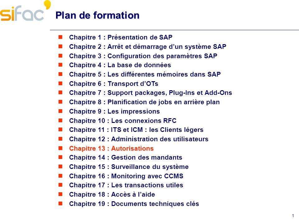 12 Transaction PFCG Chapitre 13 : Autorisations Transaction PFCG Conception du menu utilisateur