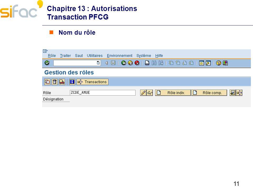 11 Transaction PFCG Chapitre 13 : Autorisations Transaction PFCG Nom du rôle