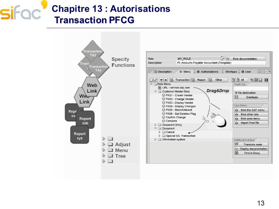 13 Transaction PFCG Chapitre 13 : Autorisations Transaction PFCG