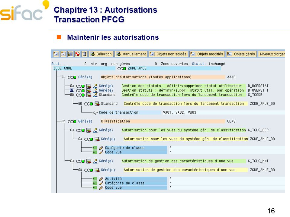 16 Chapitre 13 : Autorisations Transaction PFCG Maintenir les autorisations