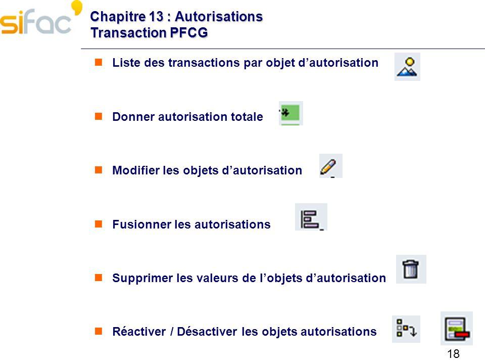 18 Chapitre 13 : Autorisations Transaction PFCG Liste des transactions par objet dautorisation Donner autorisation totale Modifier les objets dautoris